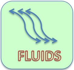 Fluid Mechanics Demos